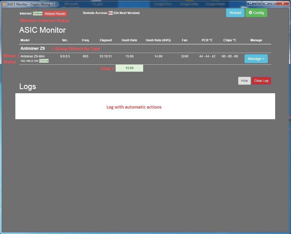 ASICS Crypto Miners Monitor Software